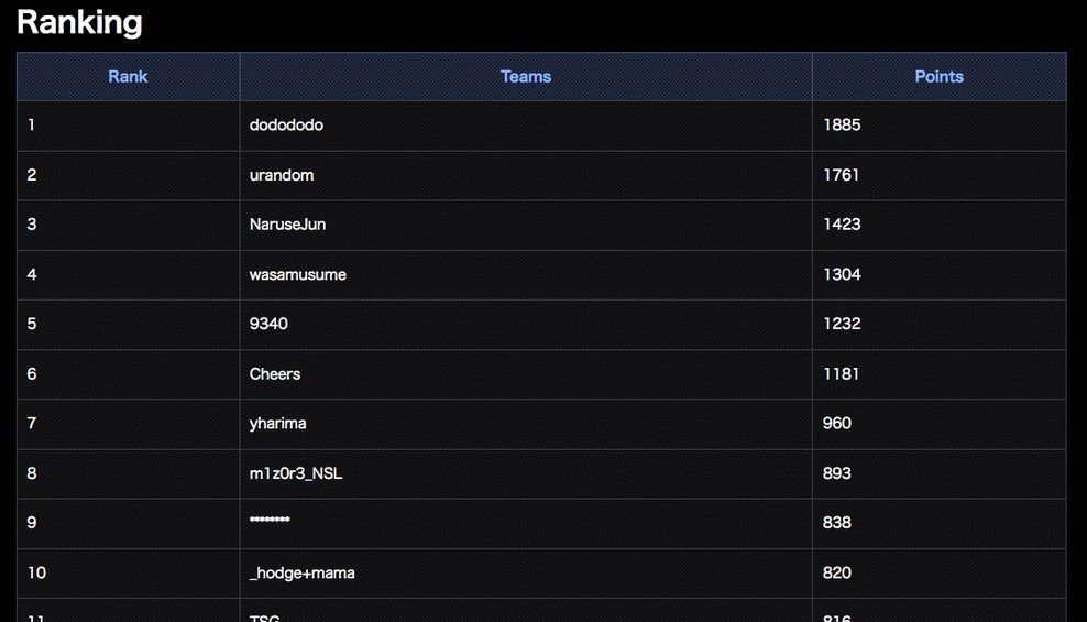 cyber_colosseum_ranking